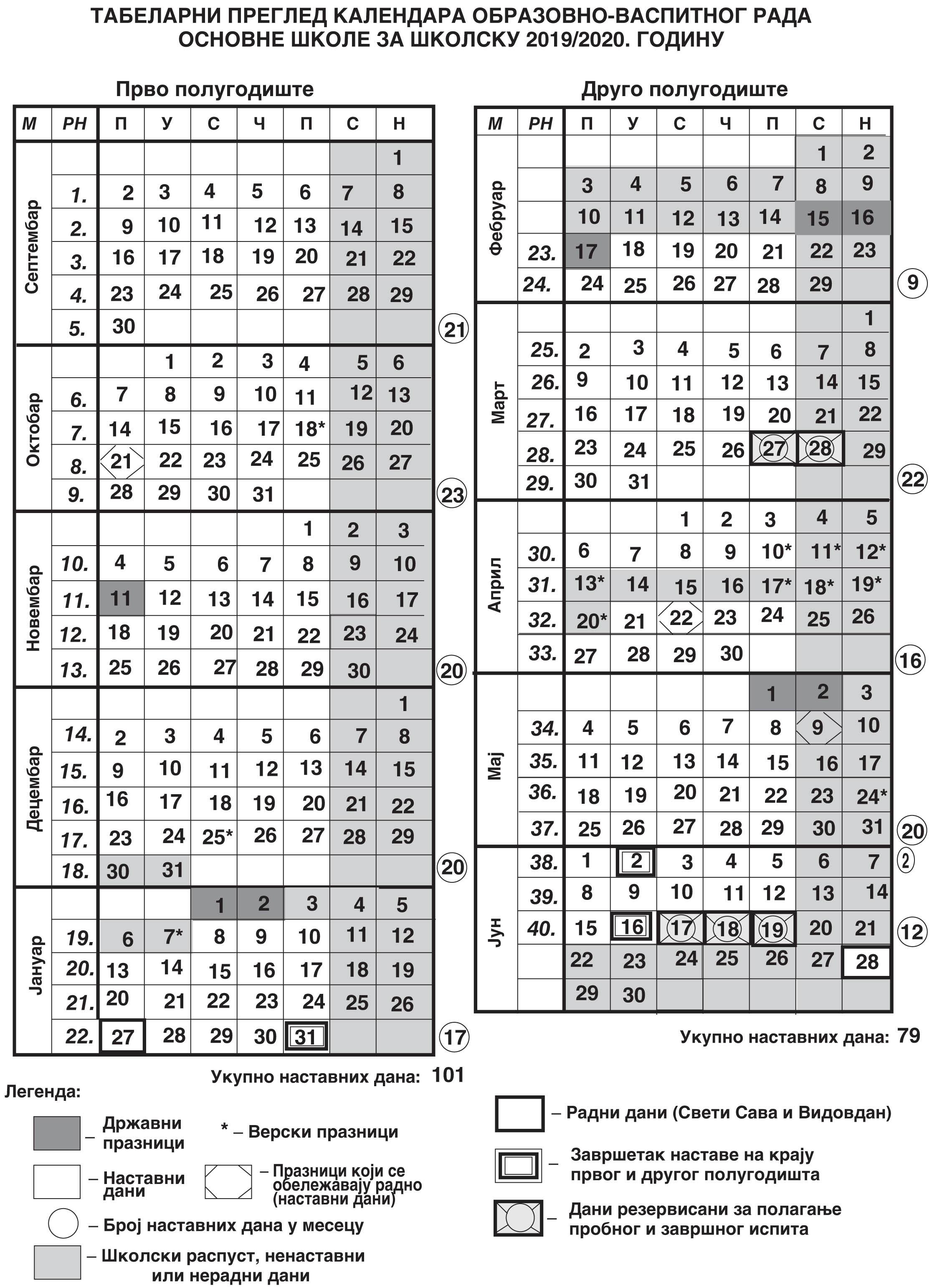 Tabelarni pregled kalendara za OŠ RS 1920-17 04 19.cdr