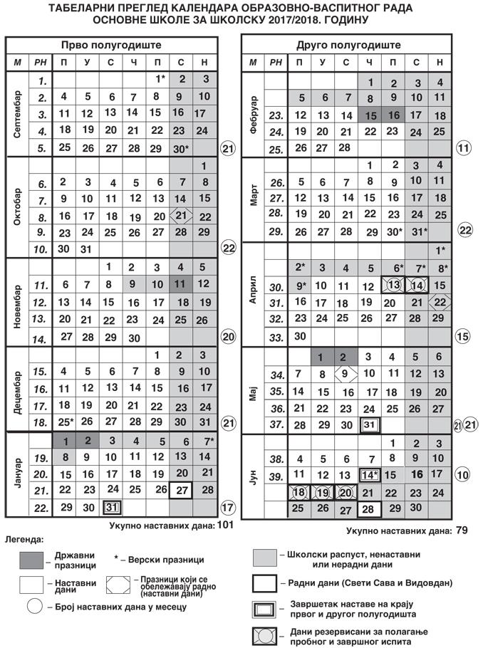 Tabelarni pregled kalendara za OS za RS 1718-16 06 17.cdr